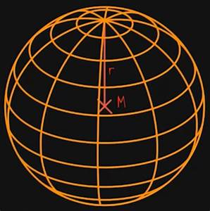 Kugel Oberfläche Berechnen : oberfl cheninhalt kugel 4 tipps f r 39 s richtige ergebnis ~ Themetempest.com Abrechnung