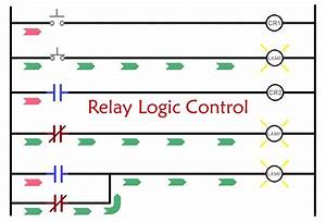 Programming Logic Diagram Symbols