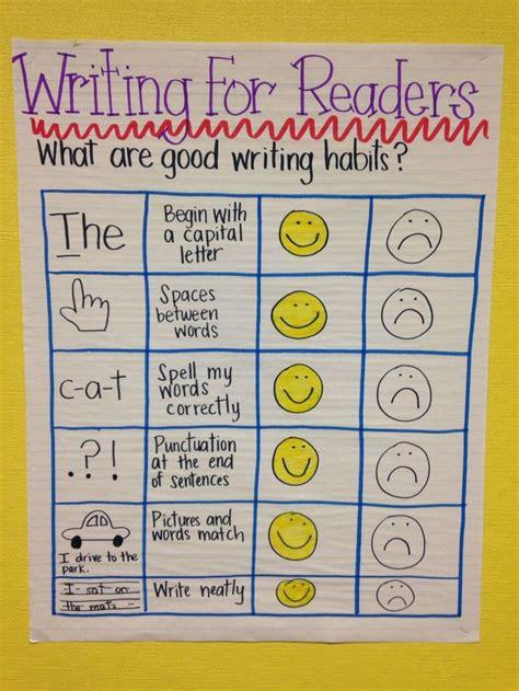 kindergarten writing rubric kindergarten writing rubric