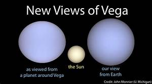 An older Vega: New insights about the star all others are ...