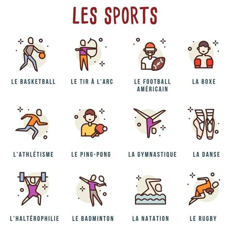 Pin by Lorena Padilla on Français | French flashcards ...