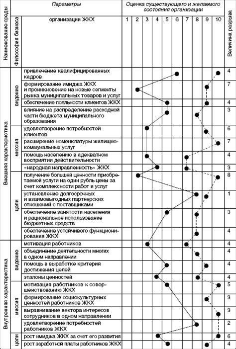 I. Электромонтеры КонсультантПлюс