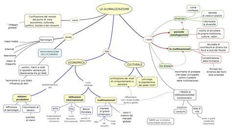 mappa sulla globalizzazione itt malafarina soverato