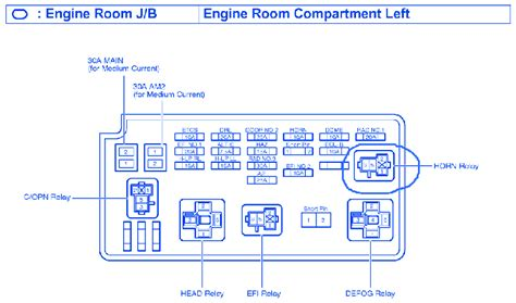 2005 Toyotum Camry Xle Fuse Box Diagram by Toyota Xle 2004 Engine Room Compartment Fuse Box