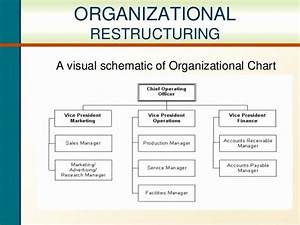 30 Department Reorganization Plan Template In 2020