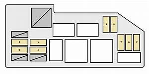 Toyota Tundra  2005 - 2006  - Fuse Box Diagram