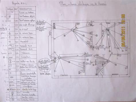 consuel electrique maison individuelle schema electrique maison