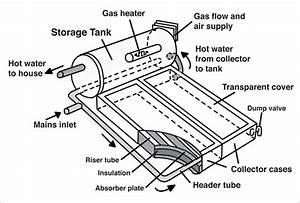 Natural Gas Riser Diagram Symbols  Natural  Free Engine Image For User Manual Download