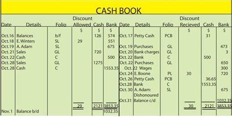 bank cash book template excel format excel spreadsheet
