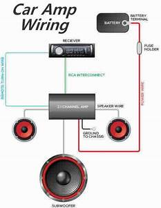 How To Install A Car Amp Using Wiring Kit    Instructions