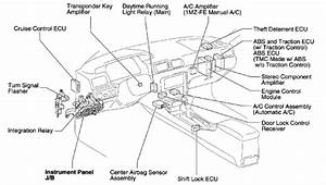 Where Is The 7 5 Amp Turn Signal Fuse Located On A 2001 Toyota Camry Le