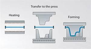 Stamp Composites Industrial R U0026d Group
