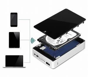 Voiture Avec Wifi : boitier wifi pour voiture bo tier wifi pour ecg edan se1201 cardiostore vente en ligne de ~ Medecine-chirurgie-esthetiques.com Avis de Voitures