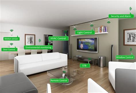 u home interior design home automation for the of things monitis