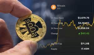 bitcoin price sell btc   bitcoin falls