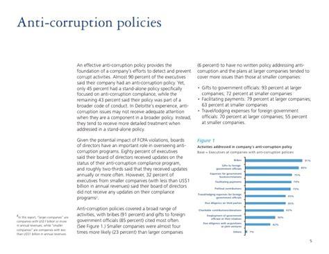 anti corruption and bribery policy template anti corruption policy sle templates resume exles xla7jydyej