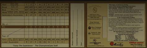 championsgate golf club international  profile
