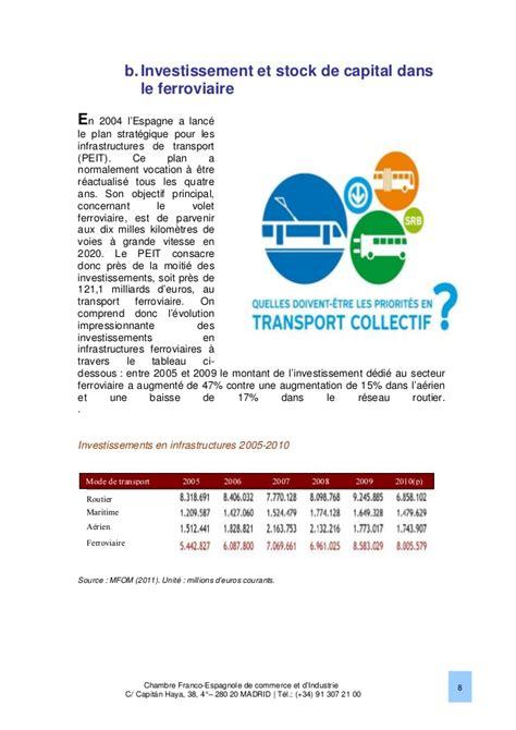 le marché ferroviaire en espagne 2013 chambre franco