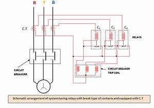 Circuit Breaker Tripping Schemes