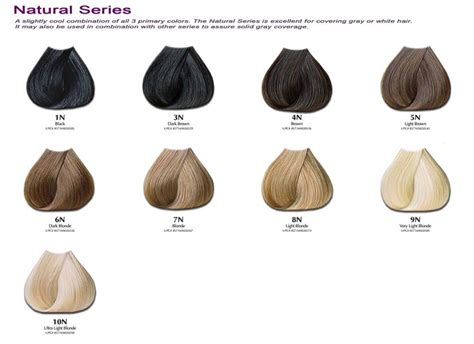 The 25+ Best Loreal Hair Color Chart Ideas On Pinterest