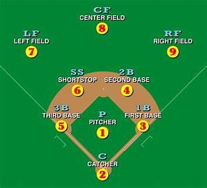File Baseball Positions Svg