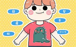 Learn Japanese Body Parts Words From  U982d To  U6307