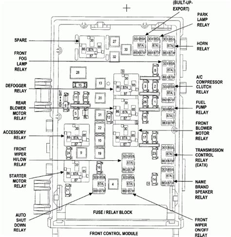 2004 Chrysler Town And Country Fuse Box by 2001 Chrysler Town And Country Fuse Box Diagram Fuse Box