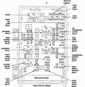 2003 Chrysler Town And Country Fuse Diagram