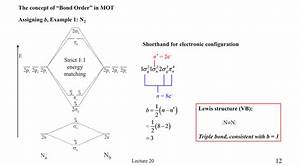How To Draw A Molecular Orbital Diagram