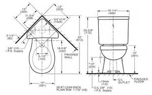 Kohler Pedestal Sinks by American Standard Toilet Dimensions Quotes