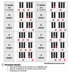 11 Best Images About Mandolin On Pinterest