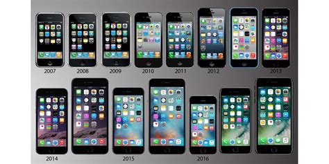 all iphones in order poll what was the iphone you bought and why 1644