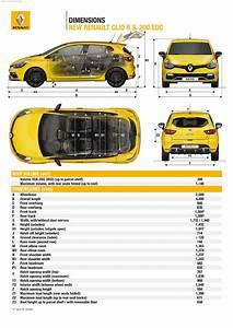Dimensions Clio 4 : clio r s edc 200 gamme ~ Maxctalentgroup.com Avis de Voitures
