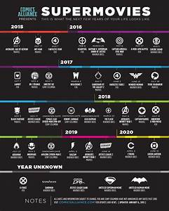Super Movies: DC and Marvel timeline & blockbuster summer ...