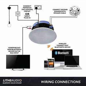 Lithe Audio All-in-one Ip44 Bathroom Bluetooth Ceiling Speaker