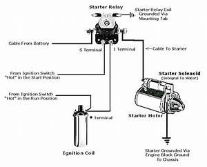 Starter Solenoid Switch Wiring Diagram