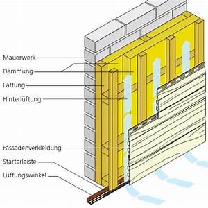 Paneele Ohne Unterkonstruktion : unterkonstruktion holzfassade ~ Cokemachineaccidents.com Haus und Dekorationen