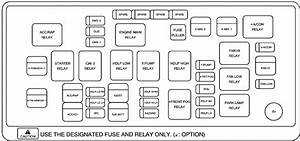 Pontiac G3  2009 - 2010  - Fuse Box Diagram