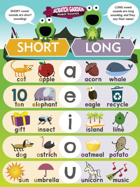 long short vowels scratch garden