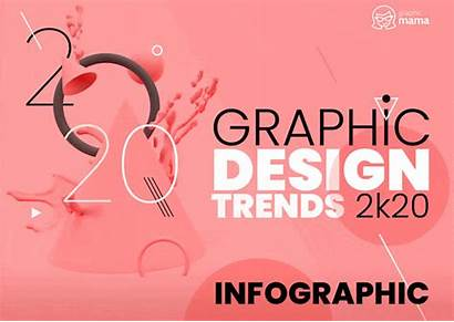 Graphic Trends Graphicmama Qualifies