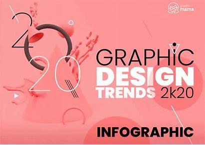 Graphic Trends Graphicmama Qualifies