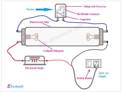 explained connection of tube light with diagram etechnog