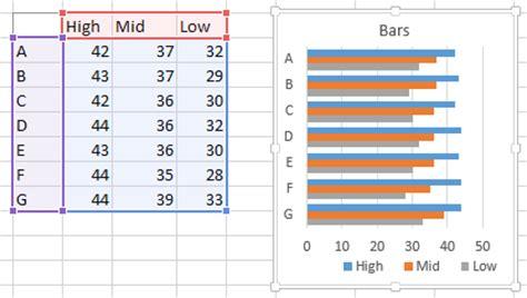 floating bars  excel charts peltier tech blog