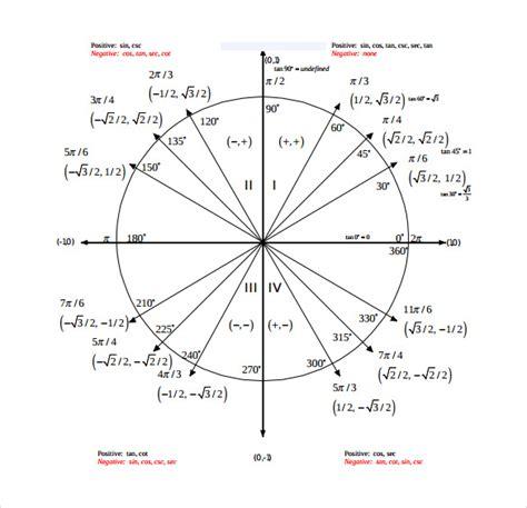 7+ Sin Cos Tan Chart Templates Pdf