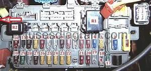 Fuse Box Diagram Honda Civic 1991