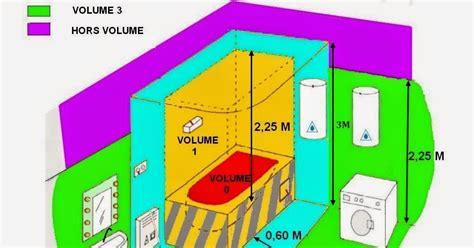 chambre humide schema electrique