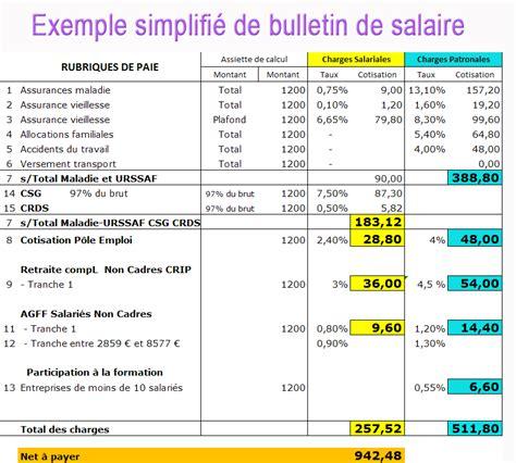 comment passer ecriture comptable salaire