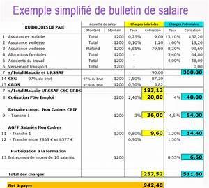 Exemple Bulletin De Paie Avec Indemnité De Licenciement : modele lettre duplicata fiche de paie document online ~ Maxctalentgroup.com Avis de Voitures