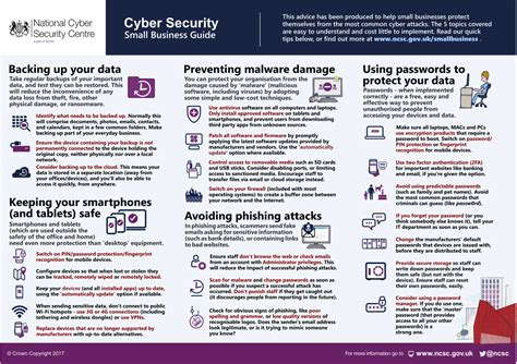 infographic a cyber security guide for small business owners safety4sea