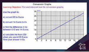 Metric Conversion Chart Plotting And Interpreting Conversion Graphs Mr